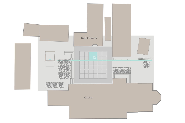 Die Schauplätze des Wassers v.l.n.r.: Brunnenhaus mit Quelle, Gerinne, Dreischalenbrunnen, Trinkbrunnen