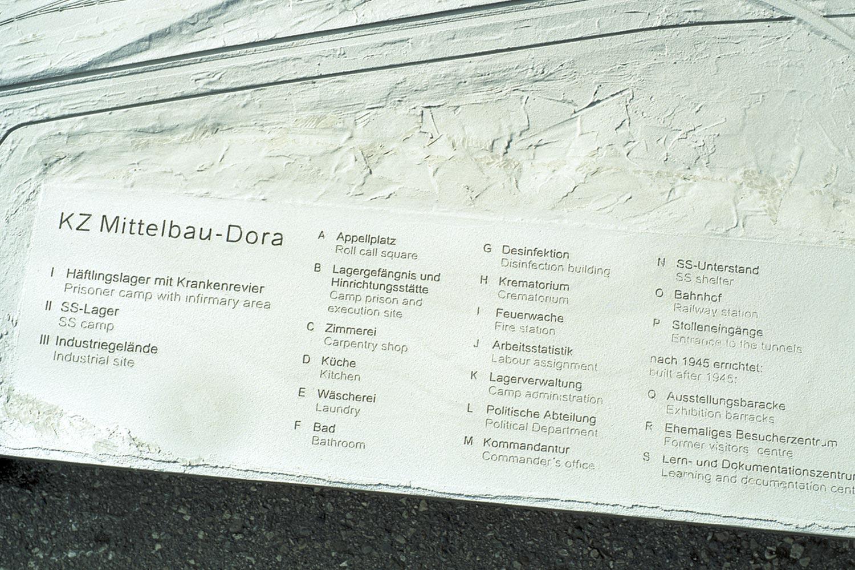 Außenraummodell in der Lern- und Gedenkstätte Mittelbau-Dora, Legende