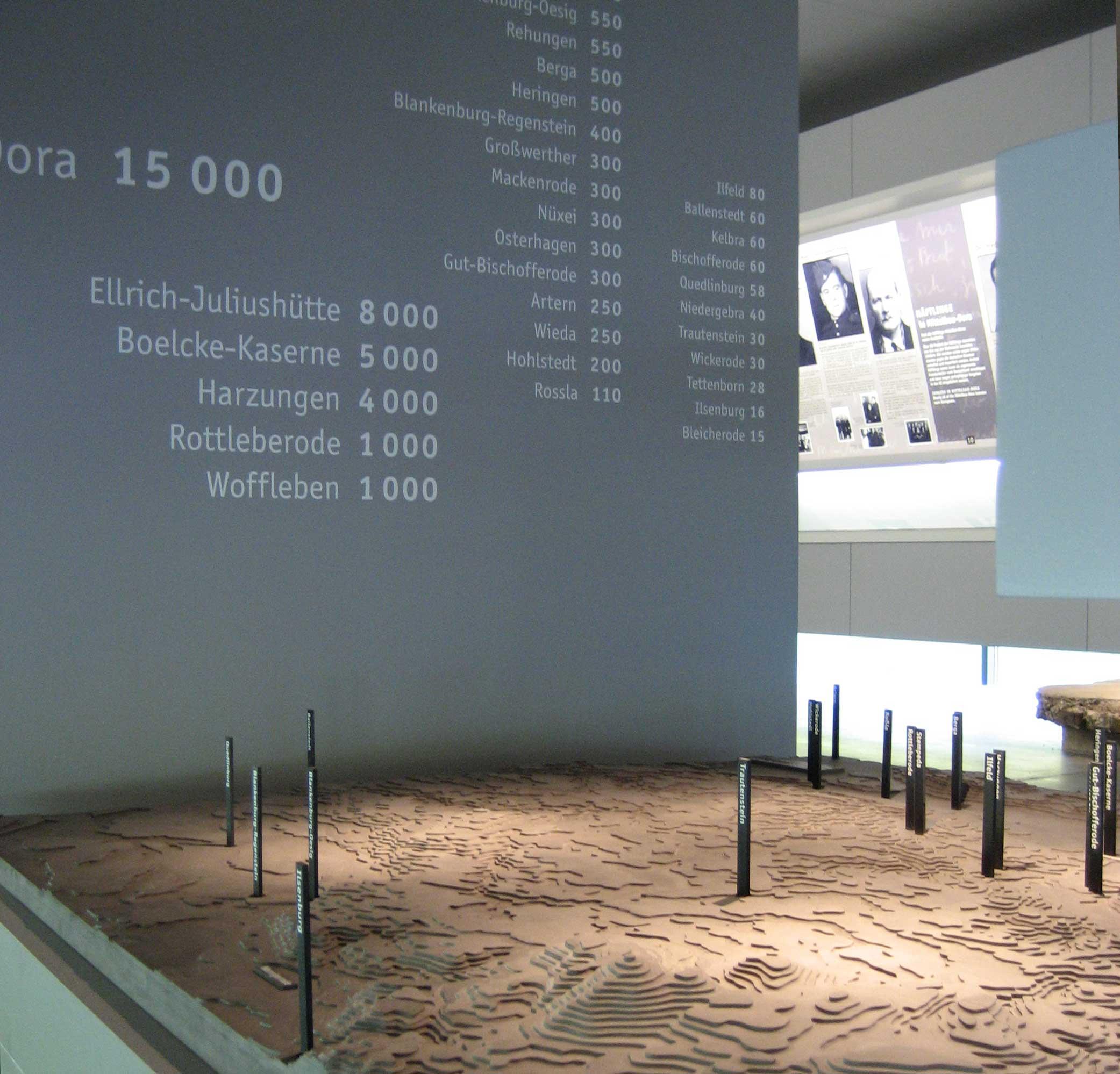 Das Modell in der Dauerausstellung